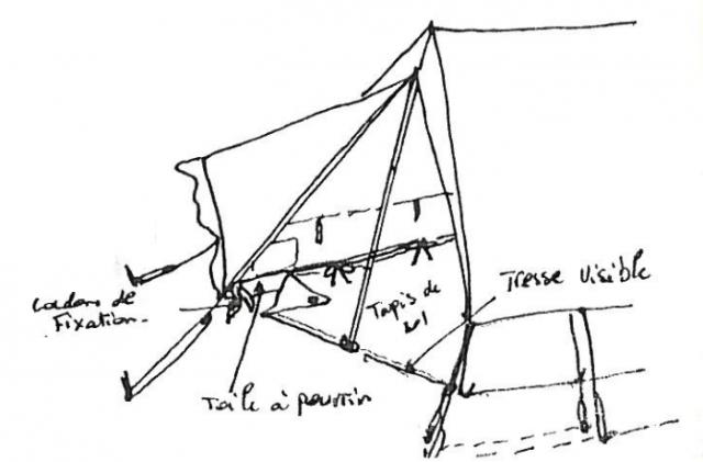 schémas de l'installation du tapis de sol